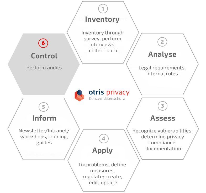 otris privacy